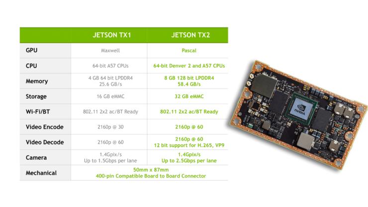 nvidia-jetson-tx2-specs