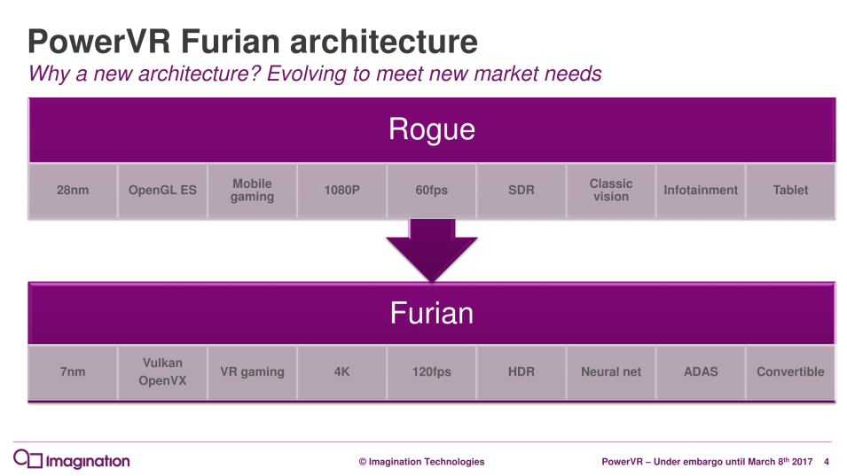 powervr-furian-architecture-launch_rc2-3-04_575px