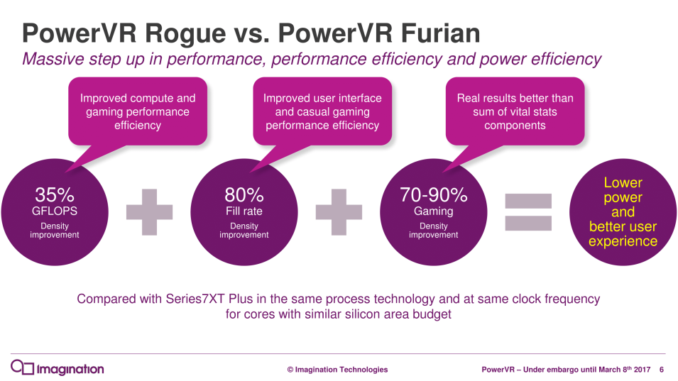 powervr-furian-architecture-launch_rc2-3-06_575px