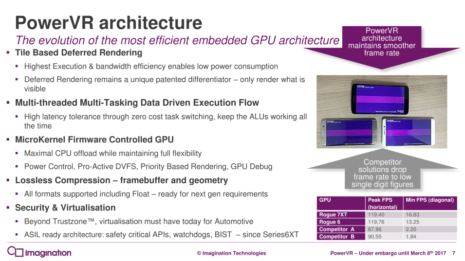 powervr-furian-architecture-launch_rc2-3-07_575px