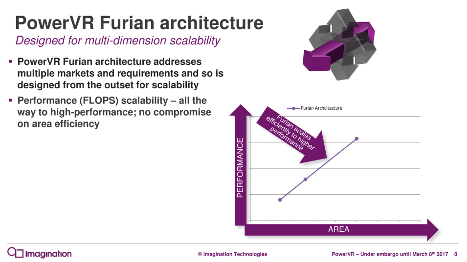 powervr-furian-architecture-launch_rc2-3-08_575px