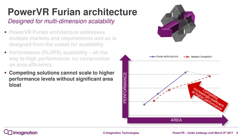 powervr-furian-architecture-launch_rc2-3-09_575px