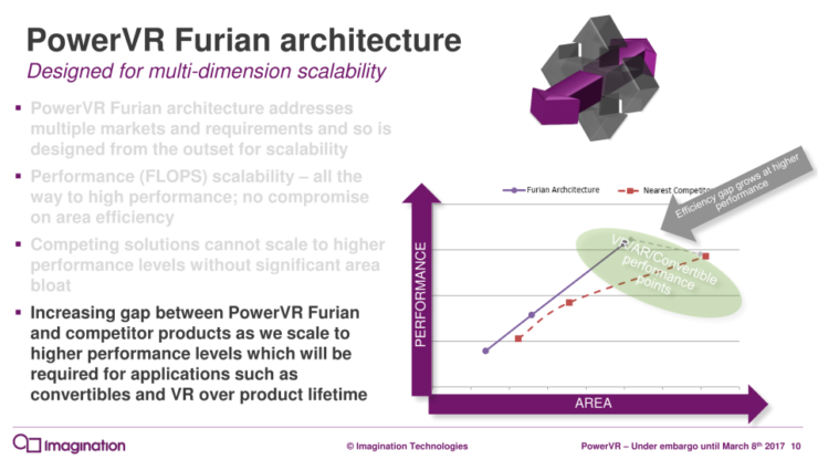 powervr-furian-architecture-launch_rc2-3-10_575px