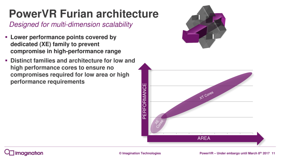 powervr-furian-architecture-launch_rc2-3-11_575px