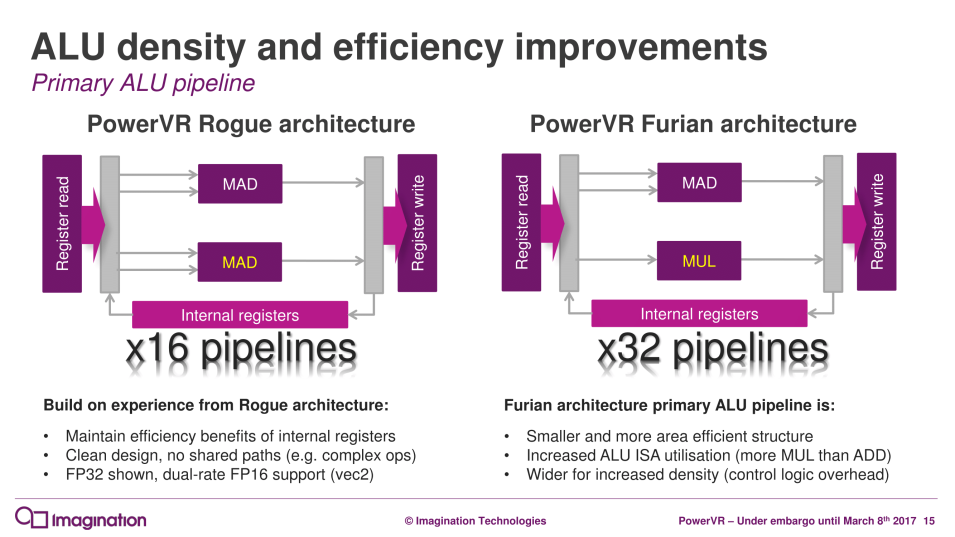powervr-furian-architecture-launch_rc2-3-15_575px