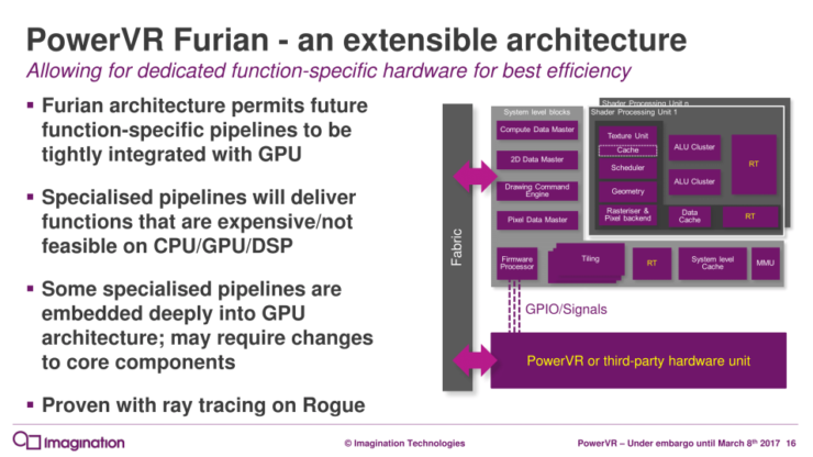 powervr-furian-architecture-launch_rc2-3-16_575px