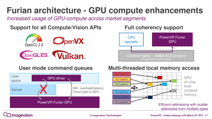 powervr-furian-architecture-launch_rc2-3-17_575px