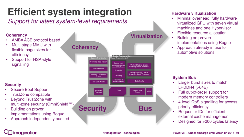 powervr-furian-architecture-launch_rc2-3-19_575px
