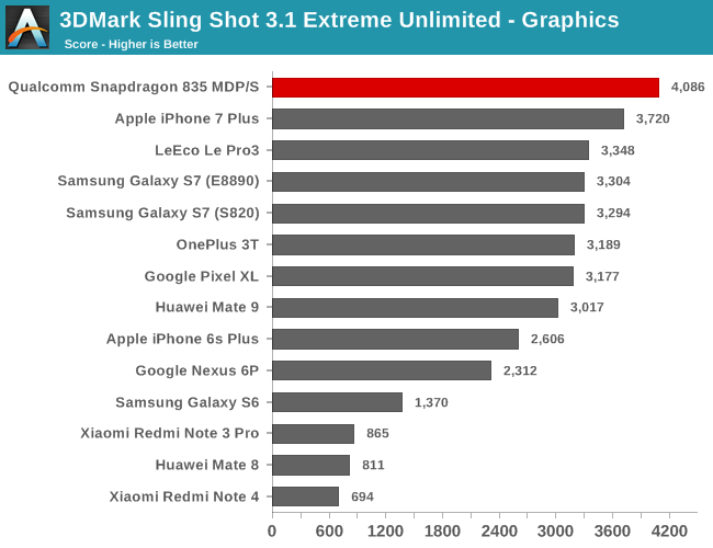 snapdragon_835-gpu-3dmark_slingshot-graphics