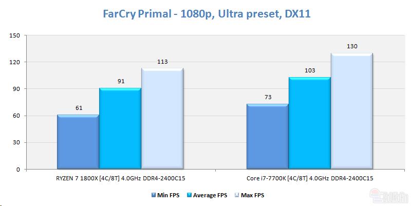 farcry-primal-1