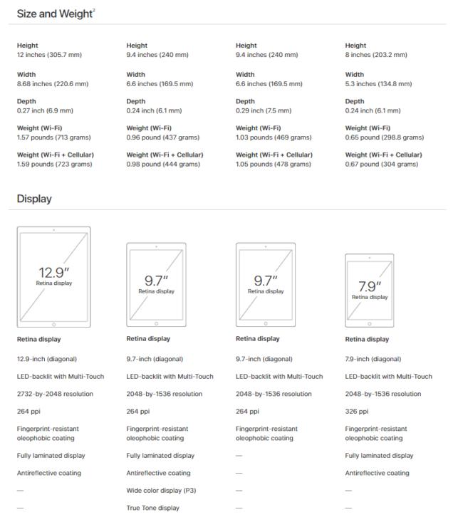 ipad-comparisons-3