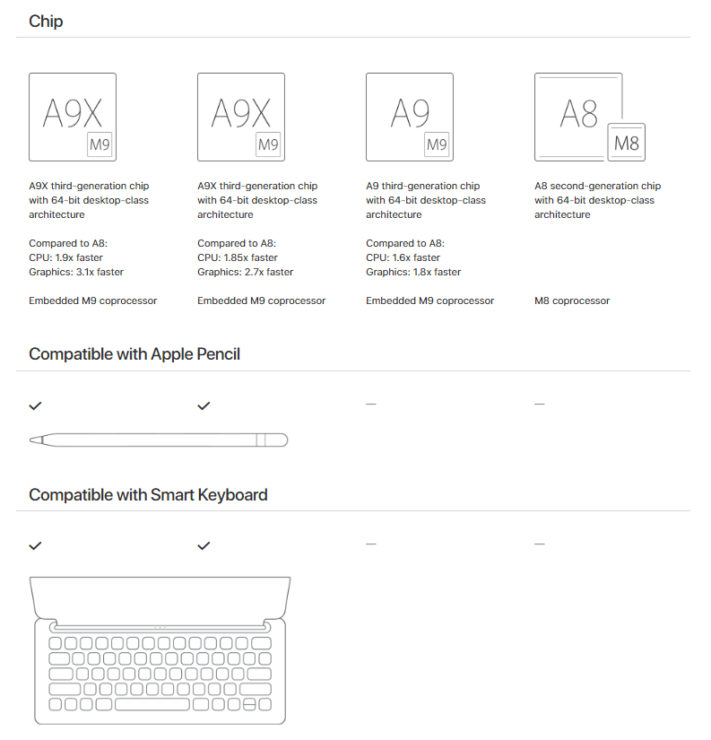 ipad-comparisons-4