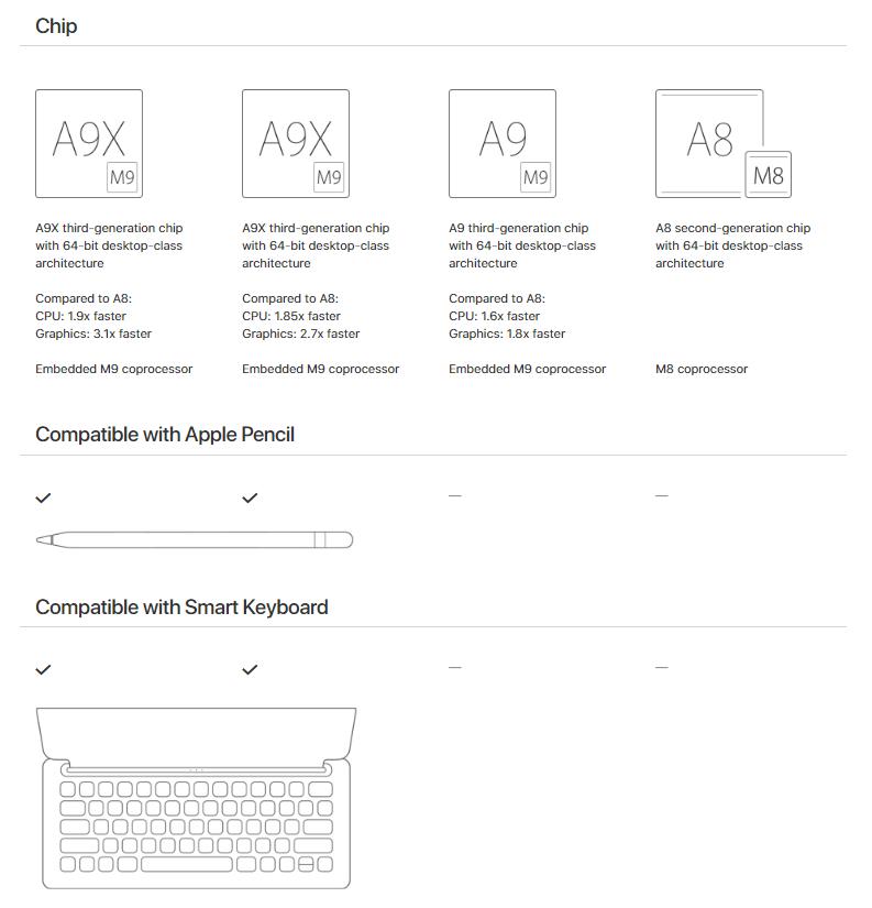 ipad-comparisons-4