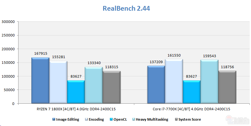 rog-realbench-1