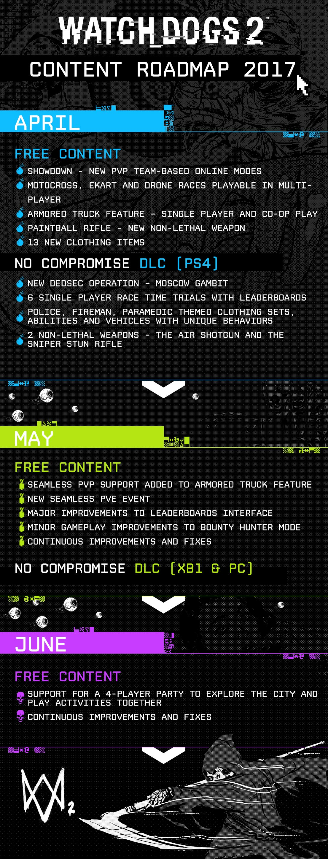 No Compromise Watch Dogs  Release Date