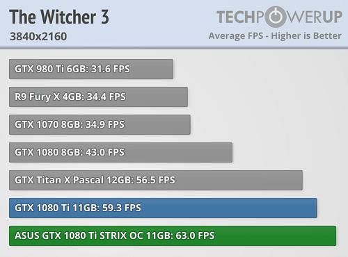 witcher3_3840_2160