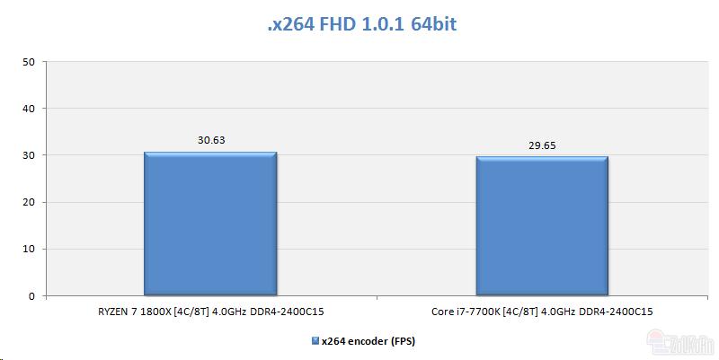 x264-1