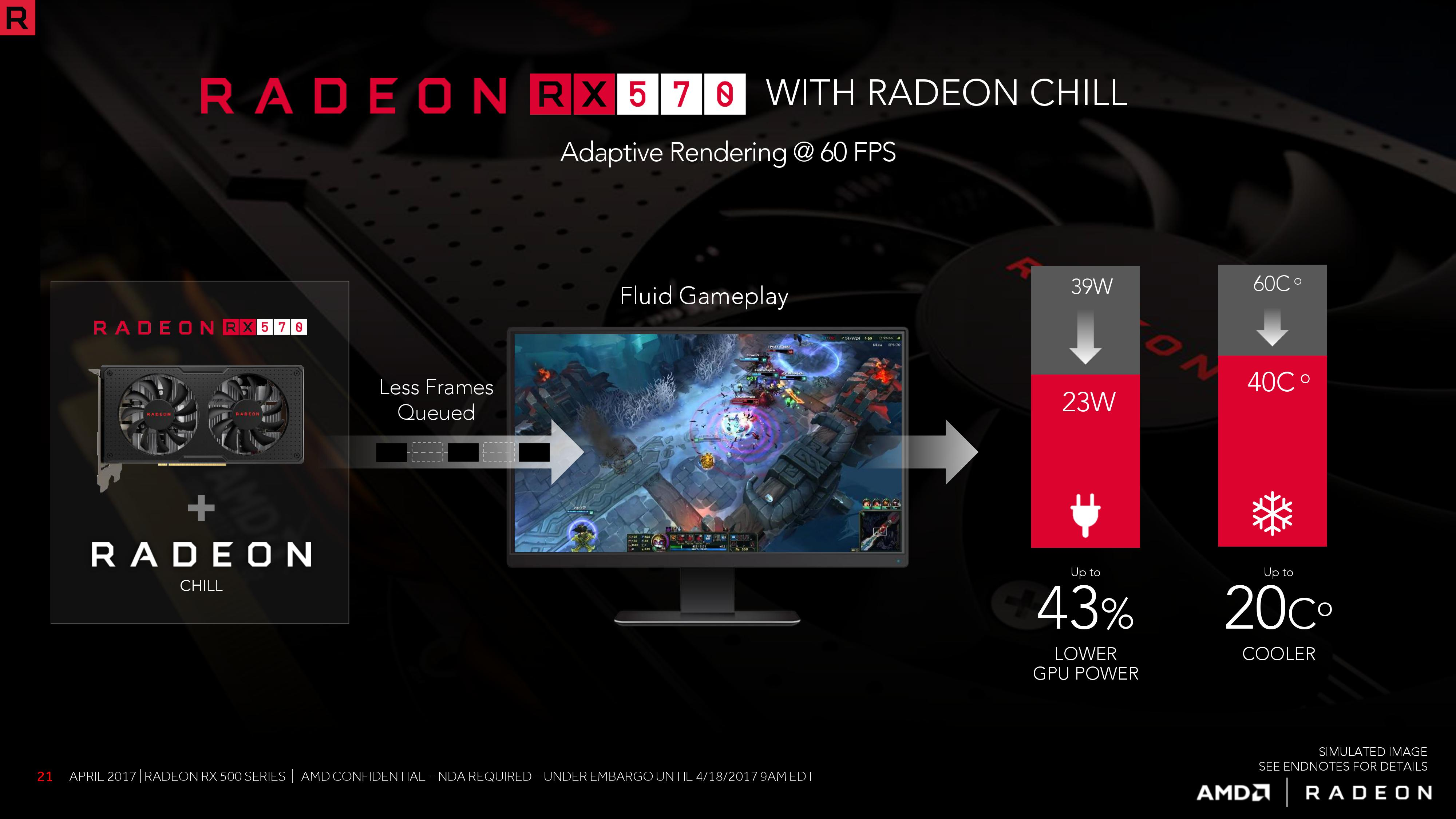 AMD Radeon RX 500 Series Launched - RX 580 and RX 570 Review Roundup
