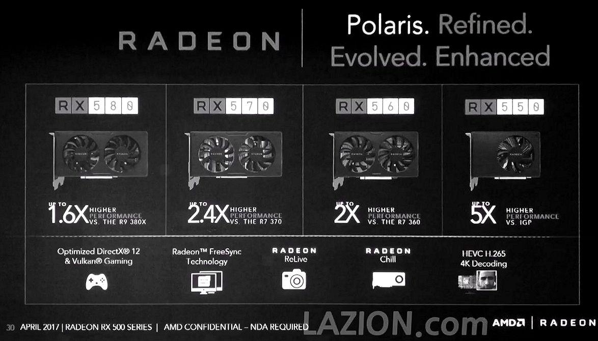 Radeon Rx 580 Obs Settings