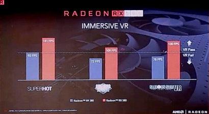 amd-radeon-rx-580-performance