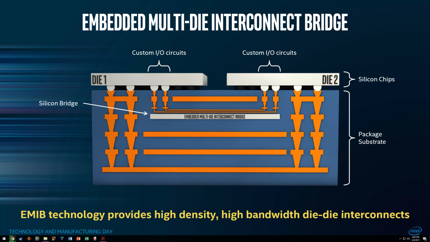 intel-kaby-lake-g-multi-chip-package-integration_2