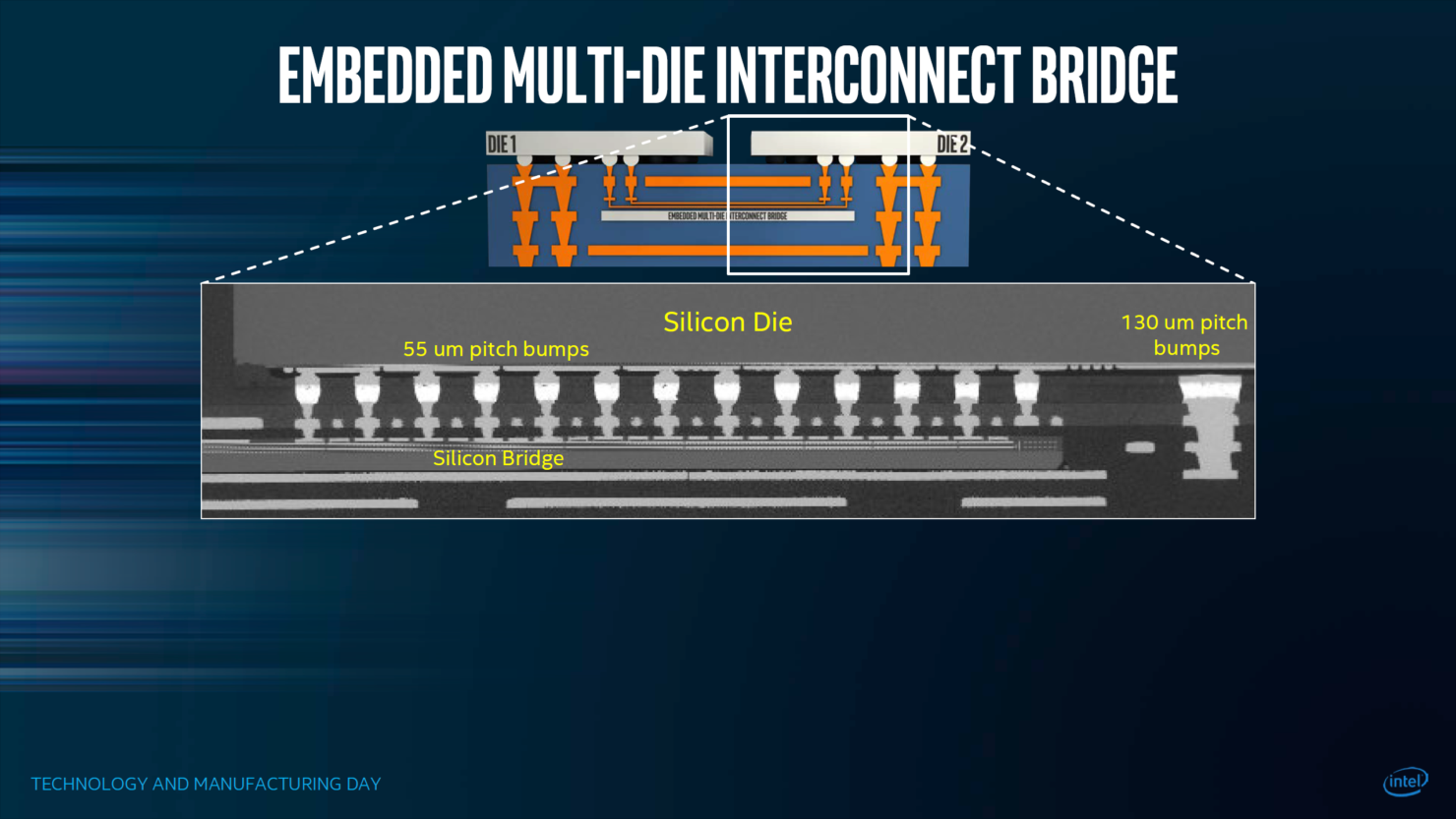 intel-kaby-lake-g-multi-chip-package-integration_3