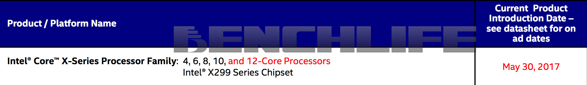 """The Intel 2017 HEDT """"X"""" series lineup would include 4, 6, 8, 10 and 12 core processors. (Image Credits: Benchlife)"""