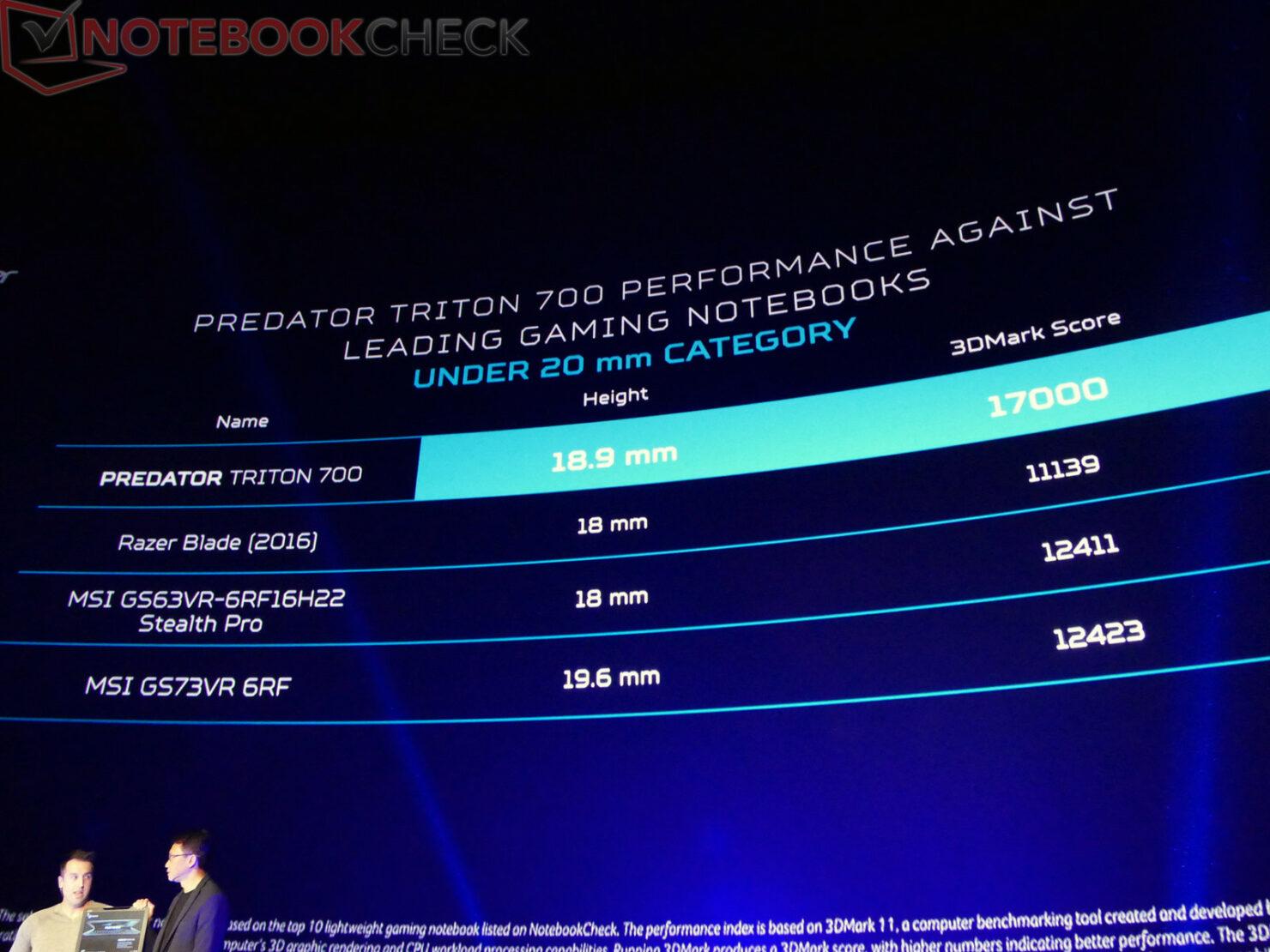 nvidia-gtx-1080-max-q-1