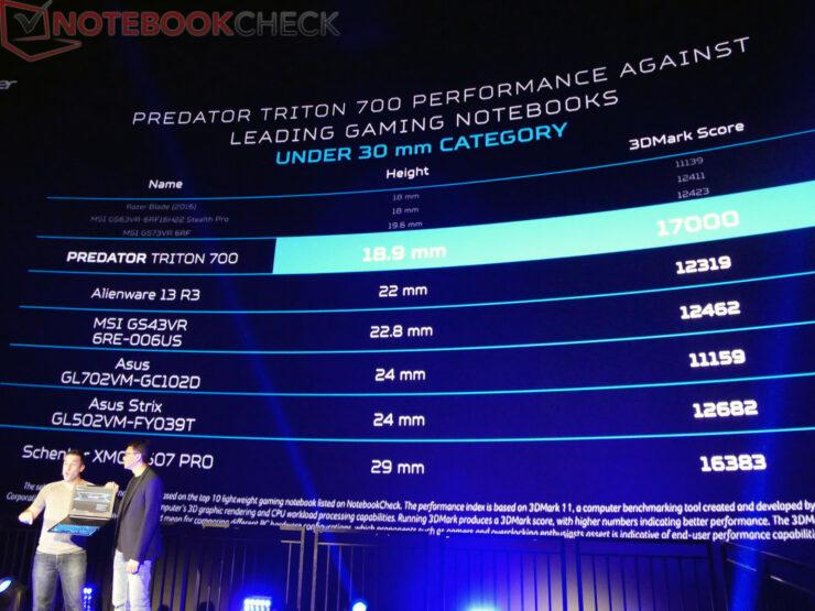 nvidia-gtx-1080-max-q-2