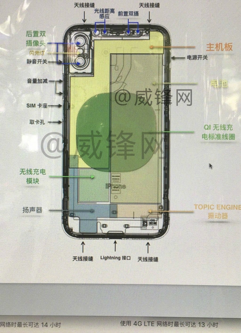Alleged Iphone 8 Diagram Shows Four Miniature Cameras