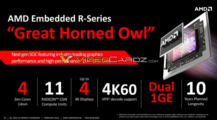 amd-great-horned-owl-soc-for-embedded-r-series-platform-2