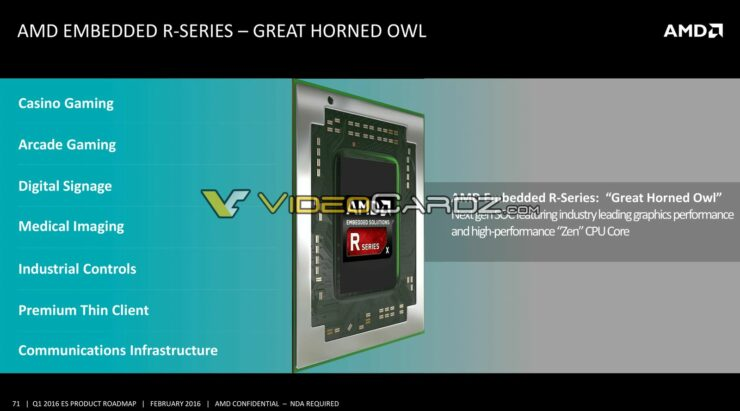 amd-great-horned-owl-soc-for-embedded-r-series-platform_1-2