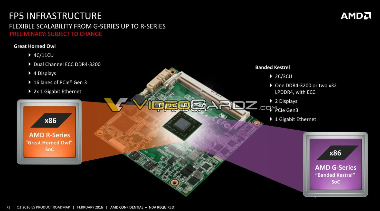 amd-great-horned-owl-soc-for-embedded-r-series-platform_features-2