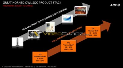 amd-great-horned-owl-soc-for-embedded-r-series-platform_products-3