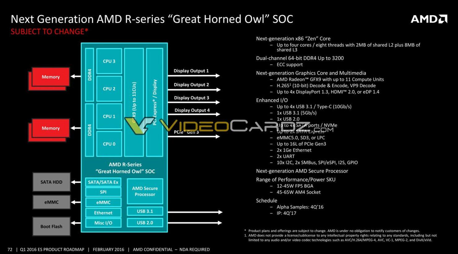 amd-great-horned-owl-soc-for-embedded-r-series-platform_specs-2