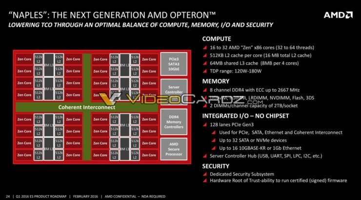 amd-naples-block-diagram-2