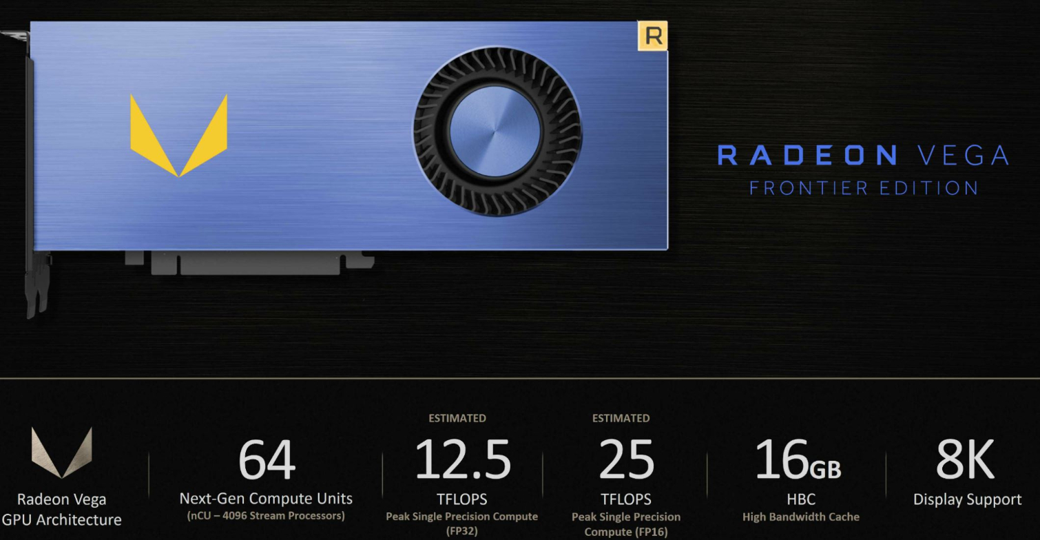 Amd Radeon Vega Frontier Edition Graphics Card Pictured