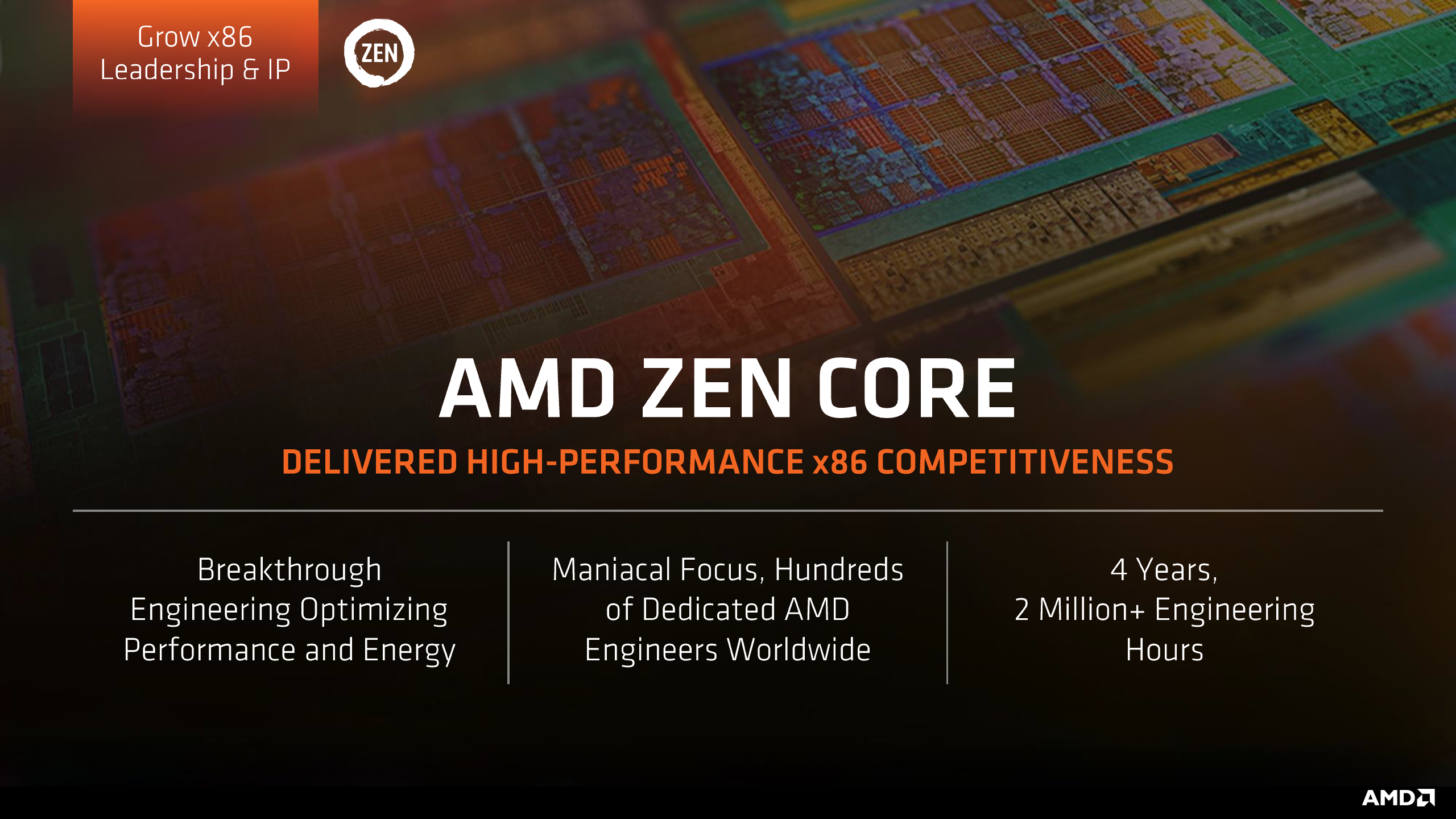 AMD Zen 2 With 7nm and Zen 3 With 7nm+ CPU Architectures Confirmed