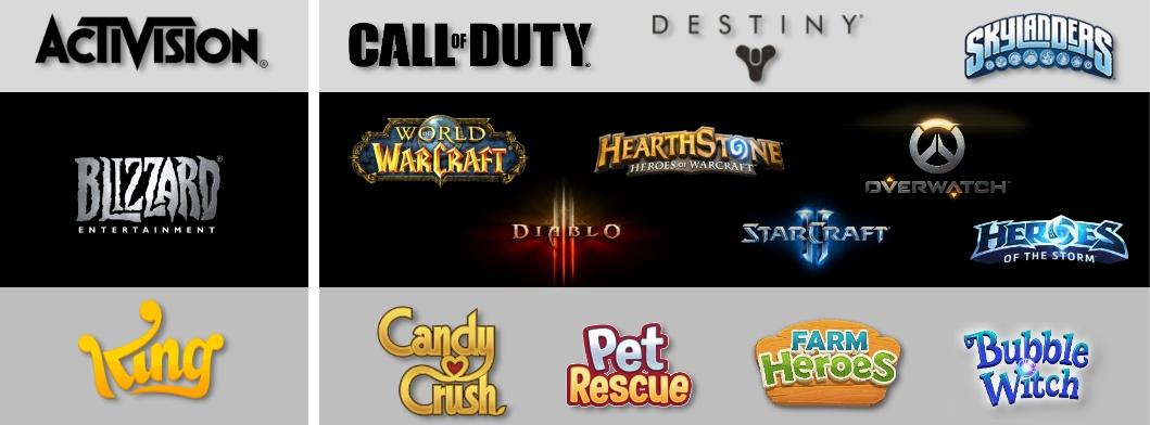 Activision Blizzard's Q1 - Better Than Expected With a New ...