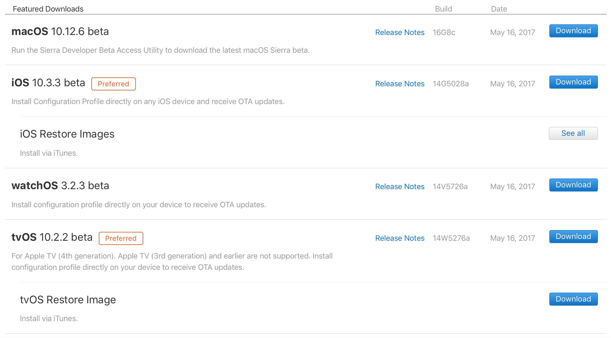 iOS 10.3.3, macOS 10.12.6, tvOS 10.2.2, watchOS 3.2.3