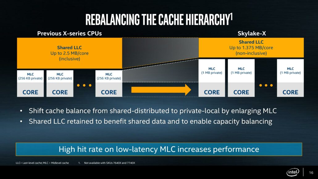 intel-core-x-cpu-skylake-x-and-kaby-lake-x-x299-hedt-platform-launch_cache