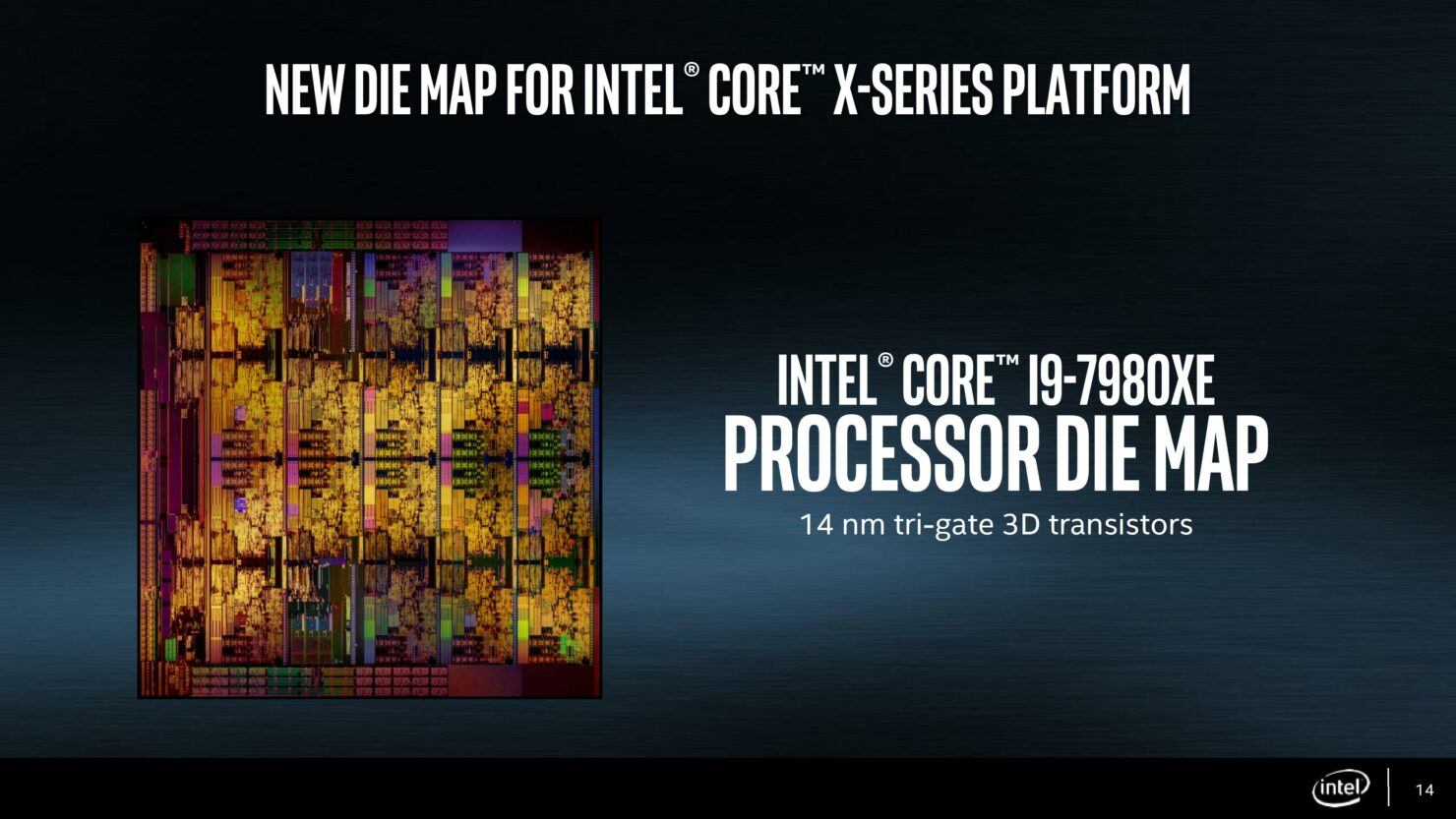 intel-core-x-cpu-skylake-x-and-kaby-lake-x-x299-hedt-platform-launch_die