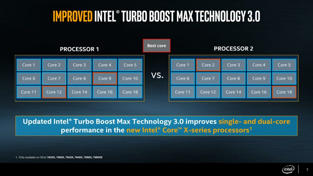 intel-core-x-cpu-skylake-x-and-kaby-lake-x-x299-hedt-platform-launch_turbo-boost-max-3-0