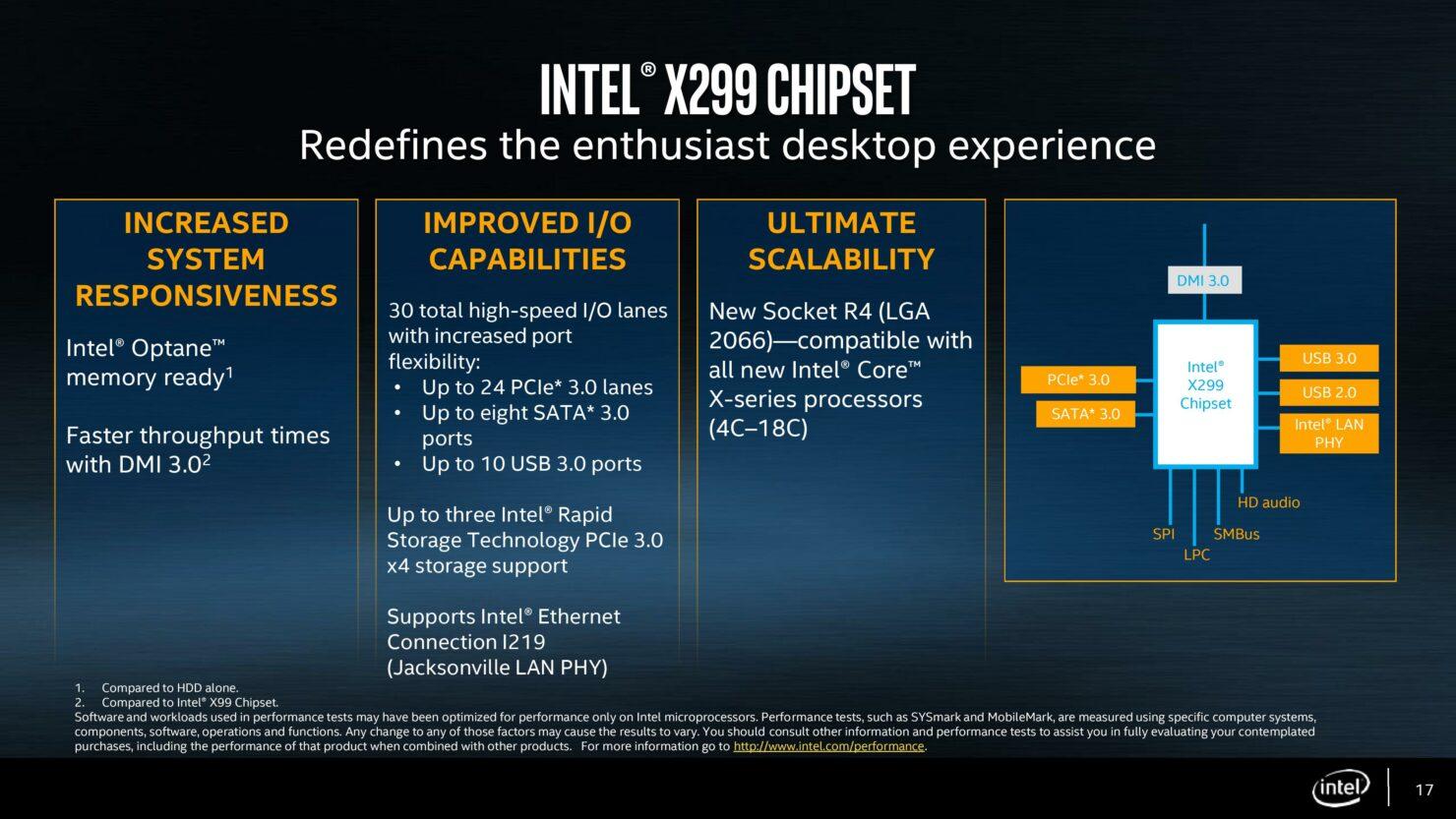 intel-core-x-cpu-skylake-x-and-kaby-lake-x-x299-hedt-platform-launch_x299