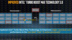 intel-core-x-skylak-x-turbo-boost-max-3-0-technology