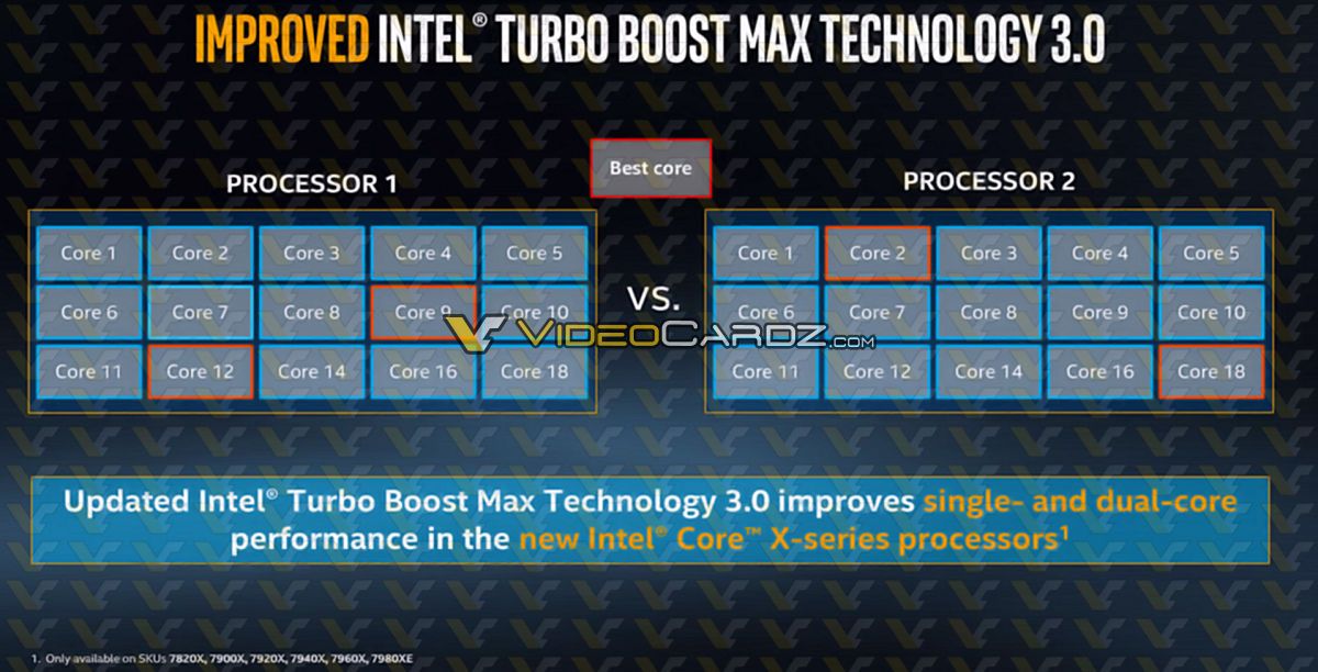 Intel Core X Turbo Boost Max For Upto 18 Cores Skylake X ...