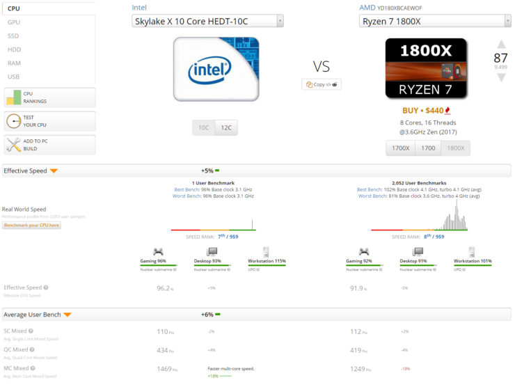 intel-core-i9-7900x-vs-ryzen-7-1800x_1