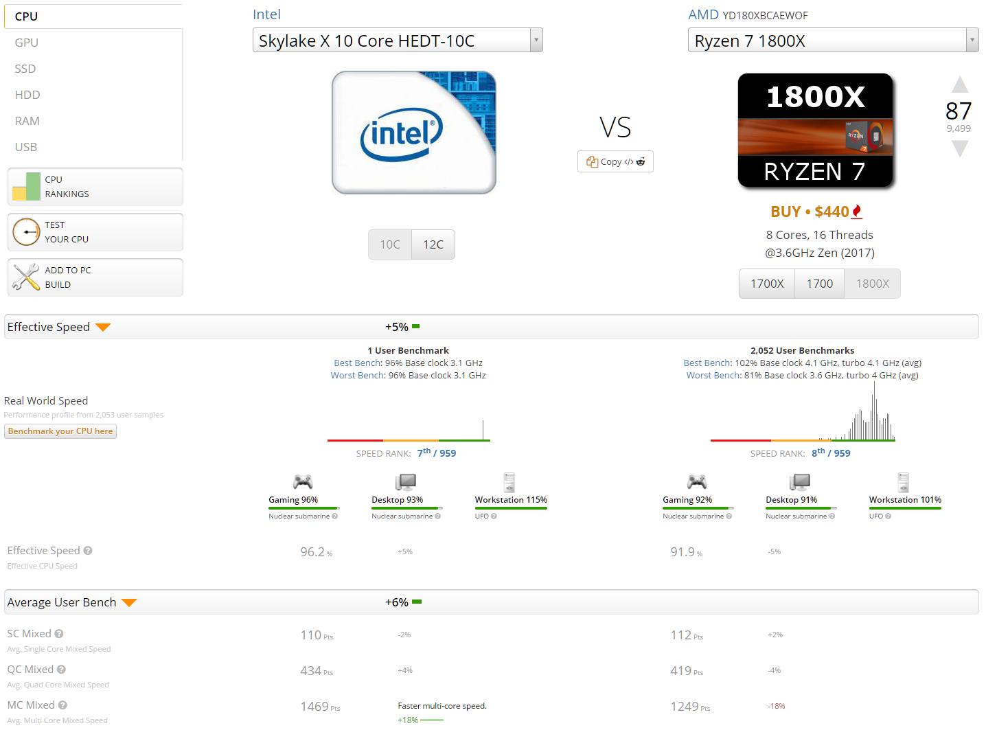 intel-core-i9-7900x-vs-ryzen-7-1800x_1