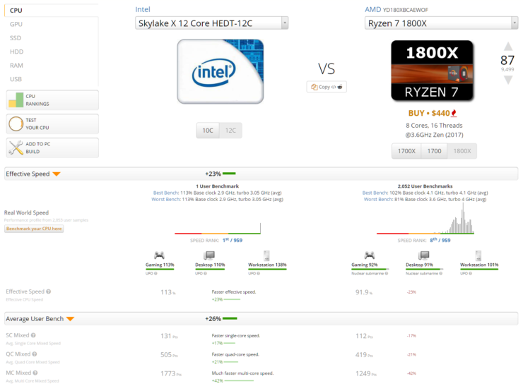 intel-core-i9-7920x-vs-ryzen-7-1800x_1