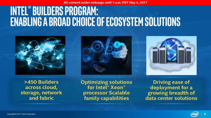 intel-xeon-skylake-sp-scalable-family_4